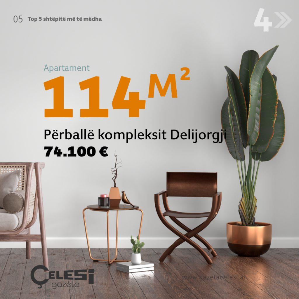 2+1 përballë Kompleksit Delijorgji 114m2 Shtëpi të mëdha